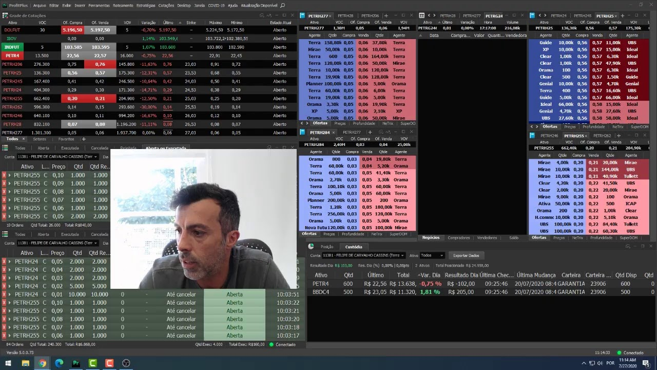 Day trade em opções de PETR4 27/07/2020